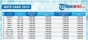 RATECARD-TRIBUNNEWS-2015-01-new